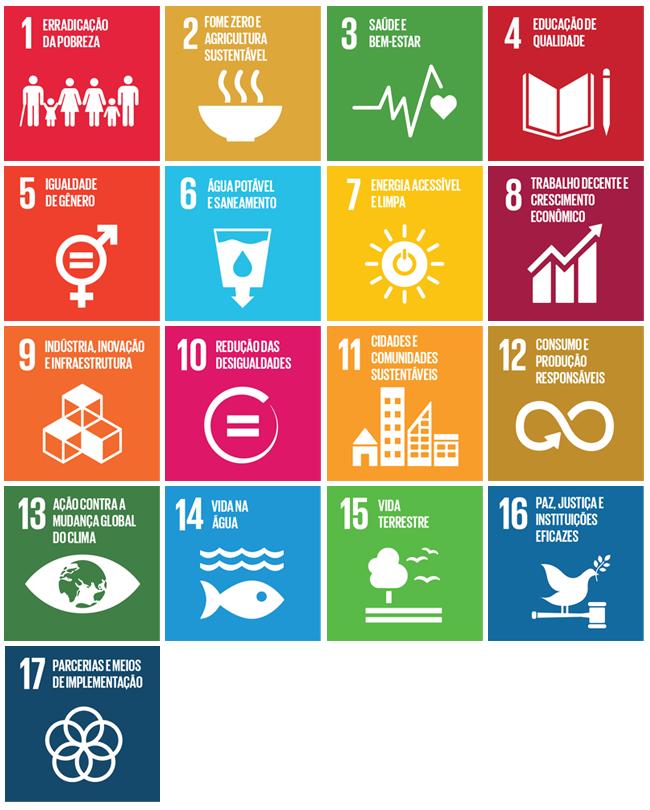 Objetivos de Desenvolvimento Sustentável - ODS | Sanepar